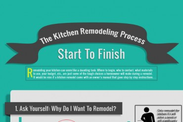 30 Cute and Funny Kitchen Sayings and Quotes