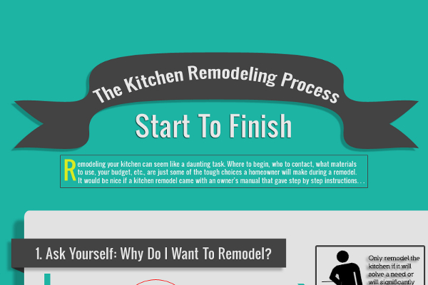 Kitchen Remodeling Sayings