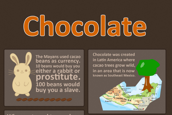 30 Funny Chocolate Sayings and Famous Quotes - BrandonGaille.com