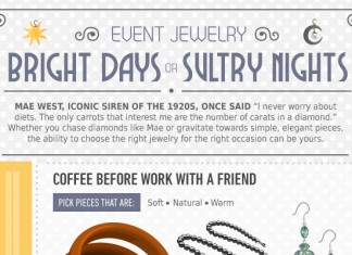 32 Catchy Jewelry Slogans and Popular Taglines