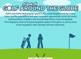 36 Famous Golf Quotes and Funny Golf Sayings