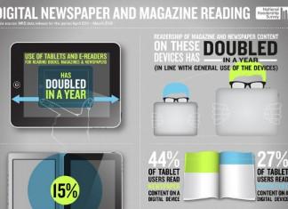 41 Catchy Magazine Slogans and Popular Taglines