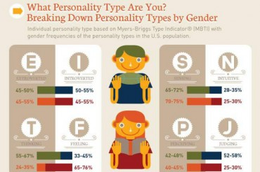 47 Famous People with the ENFP Personality Type