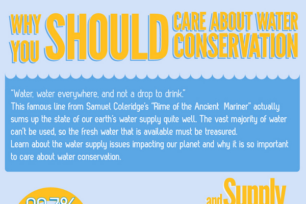 125 Examples Of Catchy Water Conservation Slogans And Taglines
