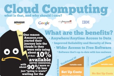 78 Catchy Information Technology (IT) Slogans and Great Taglines