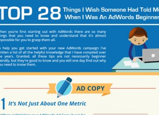 Adwords-Tips-for-Higher-CTR