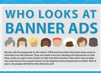 13 Awesome Banner Ad Marketing Statistics and Trends
