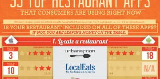 35 Best Restaurant Apps for Iphone and Android