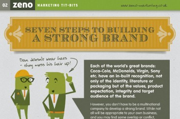 7 Great Ways to Improve and Build Brand Awareness