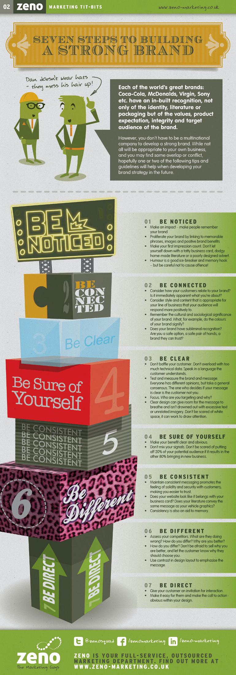 7 Great Ways to Improve and Build Brand Awareness