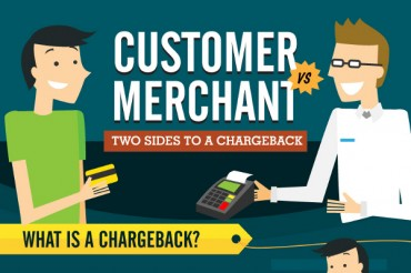 Credit Card Chargeback Process Guide for Visa, Mastercard and AMEX
