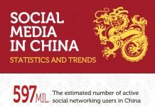 27 Cool China Social Media Statistics, Demographics and Trends