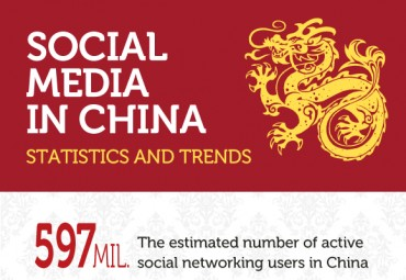27 Cool China Social Media Statistics, Demographics and Trends