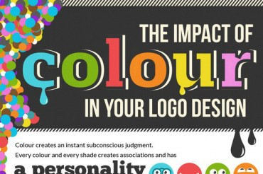 Color Emotion Meanings and Color Emotion Association in Logo Design