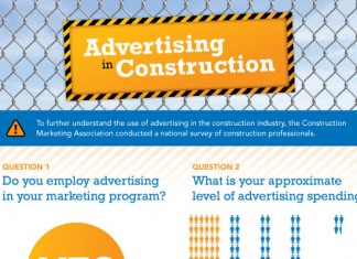 Construction-Advertising-and-Marketing-Ideas