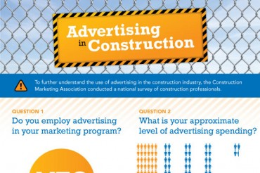 Most Effective Construction Advertising and Marketing Ideas