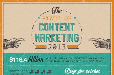 25 Astonishing Content Marketing Statistics and Trends