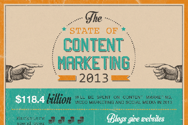 Infographics and content marketing
