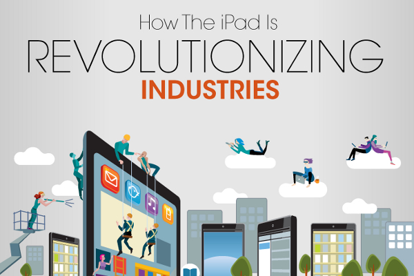 Cool Uses for the Ipad in the Medical Industry, Education and Retail