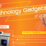 List of the Top Coolest Technology Gadgets of 2013