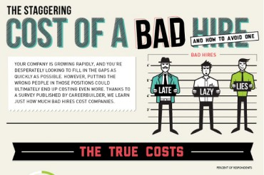 How to Calculate the Cost of a Bad Hire