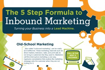How to Create an Inbound Marketing Campaign in 5 Easy Steps