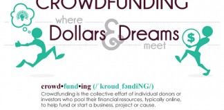13 Things to Know About the Crowdfunding Business Model