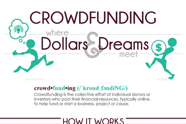 Crowdfunding and Financial Projections