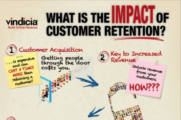 Customer Retention Methods and Consumer Retention Strategies