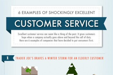 6 Great Customer Service Examples from a Company