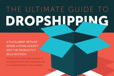 Dropshipping Guide: What is Dropshipping and Finding Suppliers