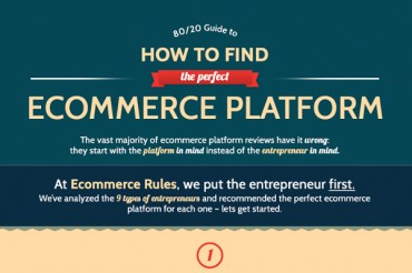 How to Choose the Right Ecommerce Shopping Cart Software Platform