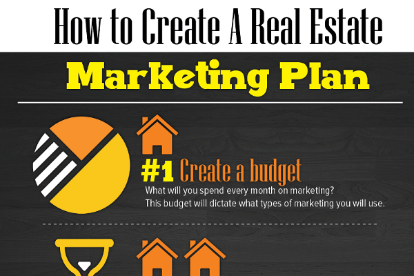 marketing strategy real estate