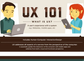 5 Essential Elements of User Experience (UX) Design