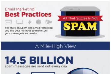 19 New Email Marketing Best Practices and Guidelines