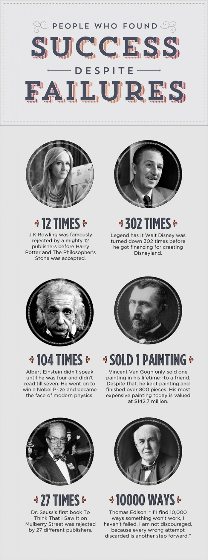 history of successful men A list of the ten most successful businessmen of all time includes some of history's most industrious workers and innovative entrepreneurs in most cases, these men invented entire industries and changed the course of history.