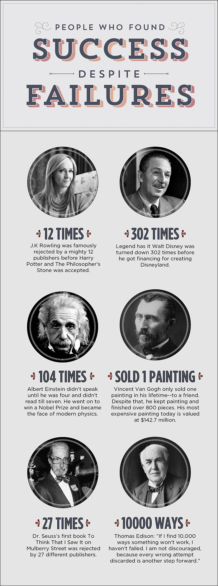6 Famous Small Business and Entrepreneur Success Stories