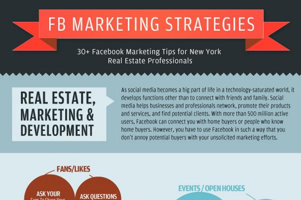 30 Unique Facebook Marketing Tips For Real Estate Agents Brandongaille Com