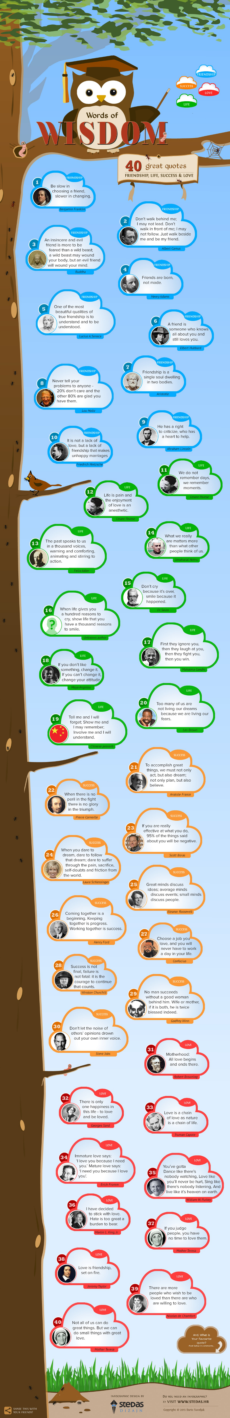 40 Famous Business Success Quotes and Sayings
