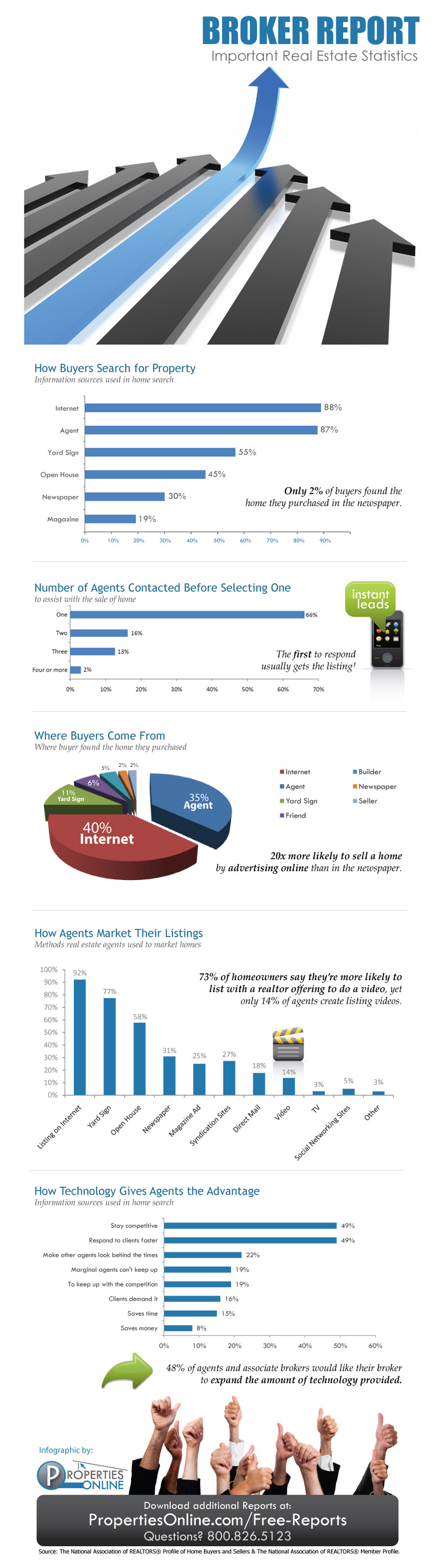 27 Significant First Time Homebuyer Statistics and Trends