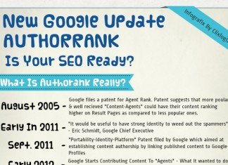 Google Authorrank Update and Rel Author SEO Tips