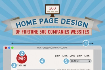 Turning a Good Home Page Design into a Great Home Page Design