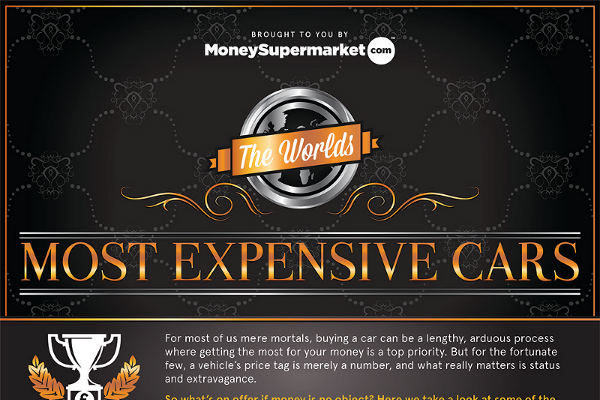 Top 10 Highest Priced Cars in the World