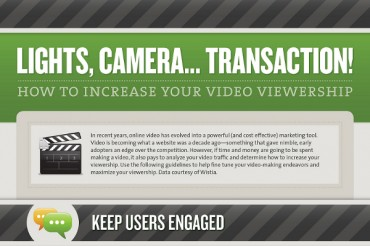How to Become the Highest Viewed Video on YouTube and Vimeo