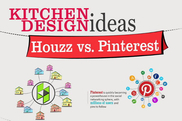 27 Ways Houzz and Pinterest are Inspiring Home Design Ideas