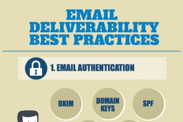 10 Proven Ways to Improve Email Marketing Deliverability