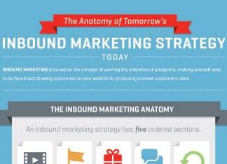 Inbound-Marketing-Strategy-Tips
