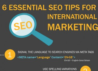 6 Essential International SEO Tips for an International SEO Strategy