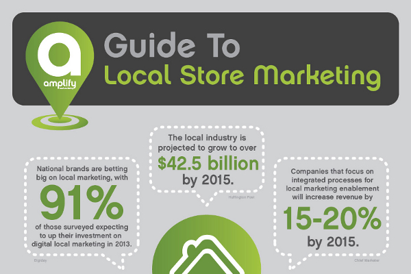 marketing and local hardware stores