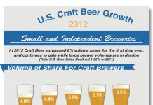 List of 34 Great Beer Quotes and Beer Sayings